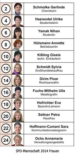 SPD_Mannschaft_2014_Frauen
